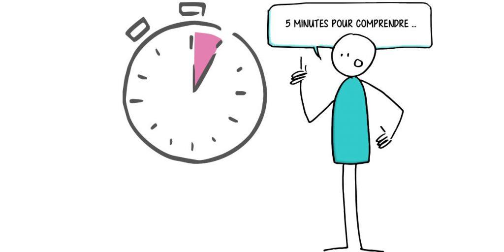 Fiche 5 MINUTES POUR COMPRENDRE - La procédure UDRP - Nameshield