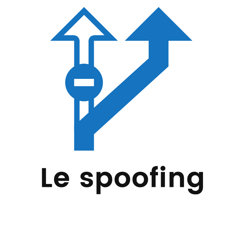 Le spoofing