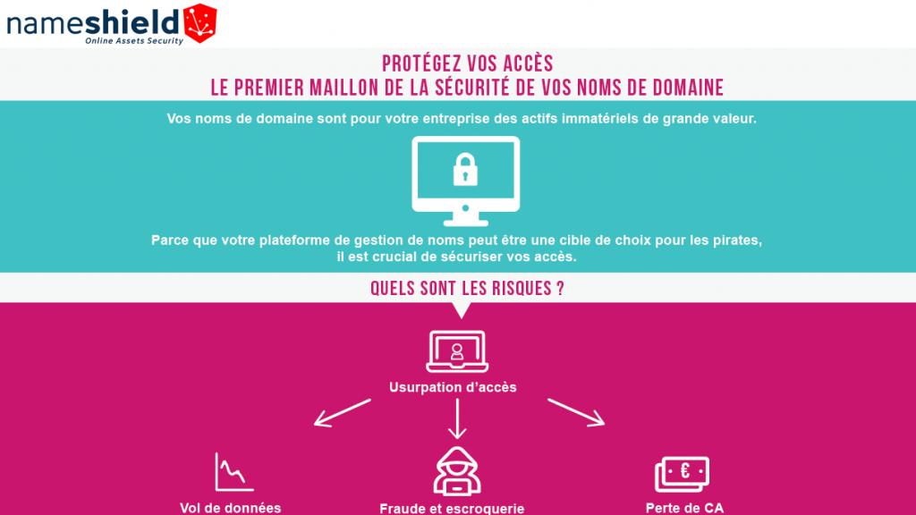 Infographie : Protégez vos accès : le premier maillon de la sécurité de vos noms de domaine.